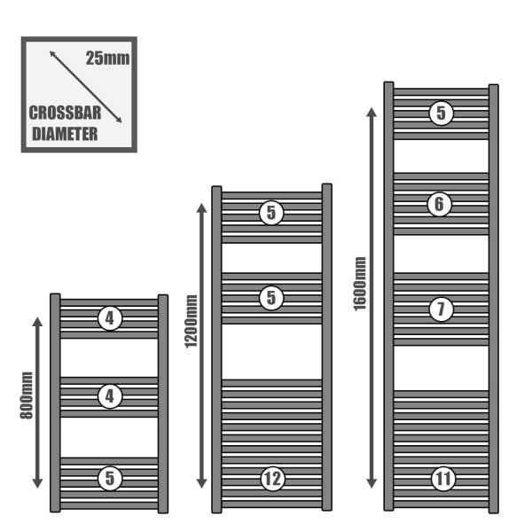 """Sirius"" Central Heating Square Tube Bathroom Heated Towel Rail Radiator"